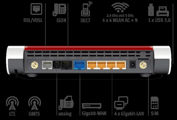 AVM Fritz!Box 6890 LTE Anschlüsse